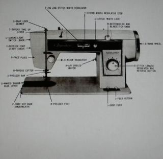 montgomery ward sewing machine in Collectibles