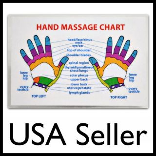 REFLEXOLOGY HAND MASSAGE WALLET SIZE REFERENCE CARD Chart Pocket
