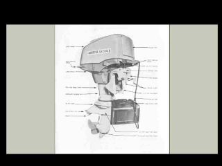 British Anzani Outboard Marine Boat Engine Manuals